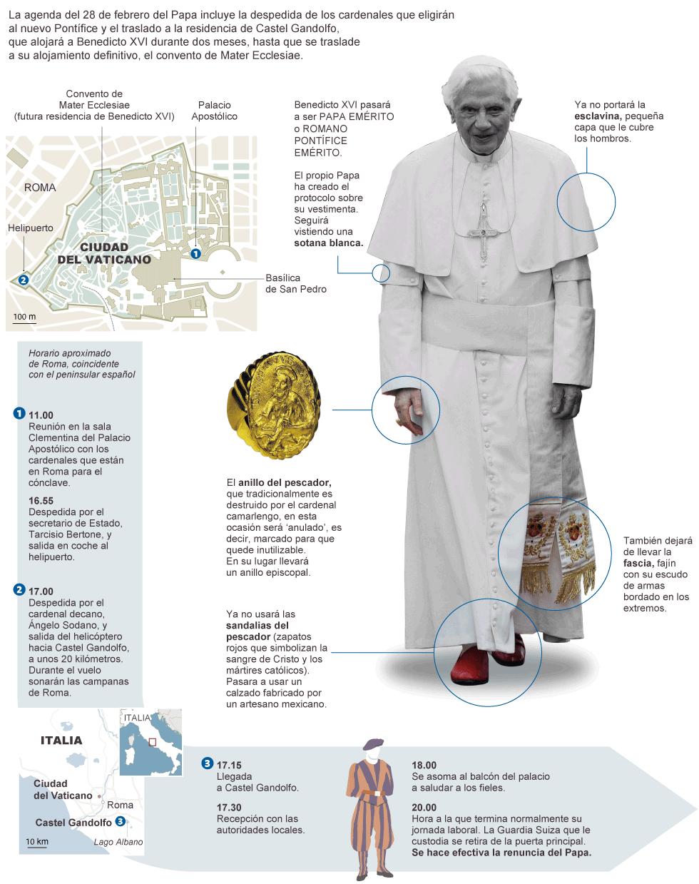 el ultimo dia del papa
