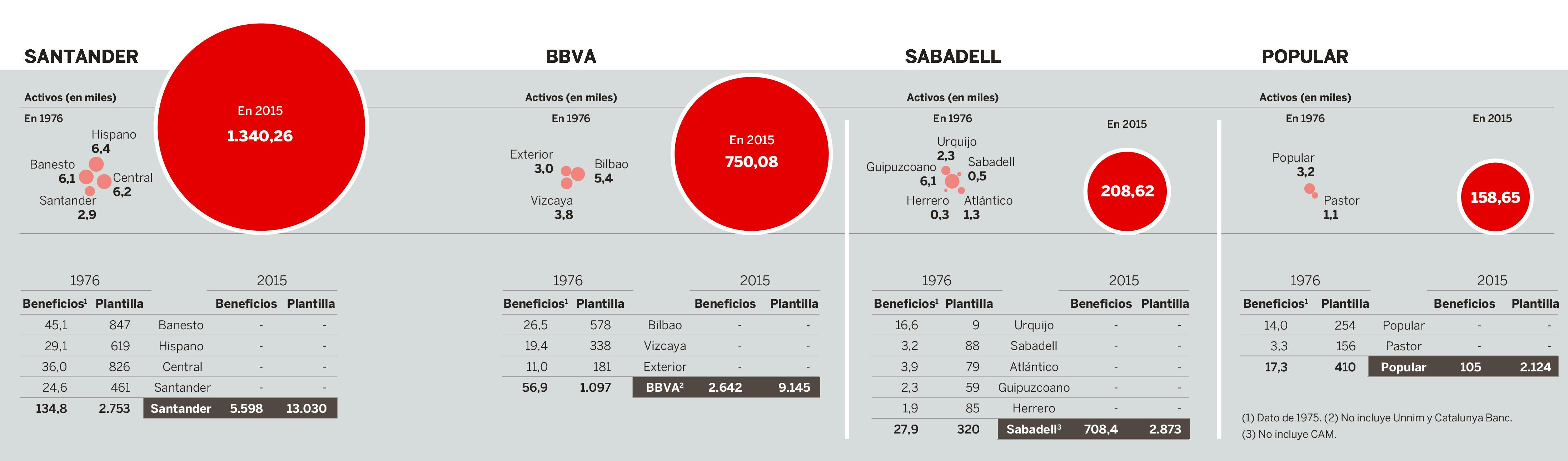 grafico10clavesfinanzas