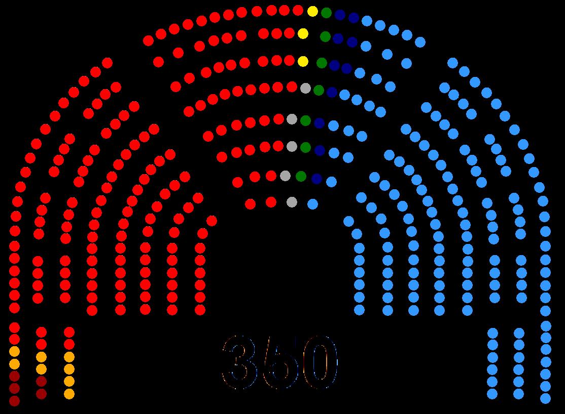 Diputados2004