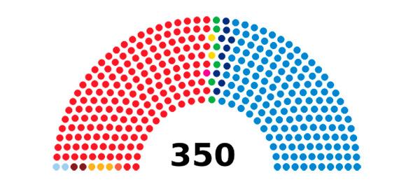 diputados2008ok