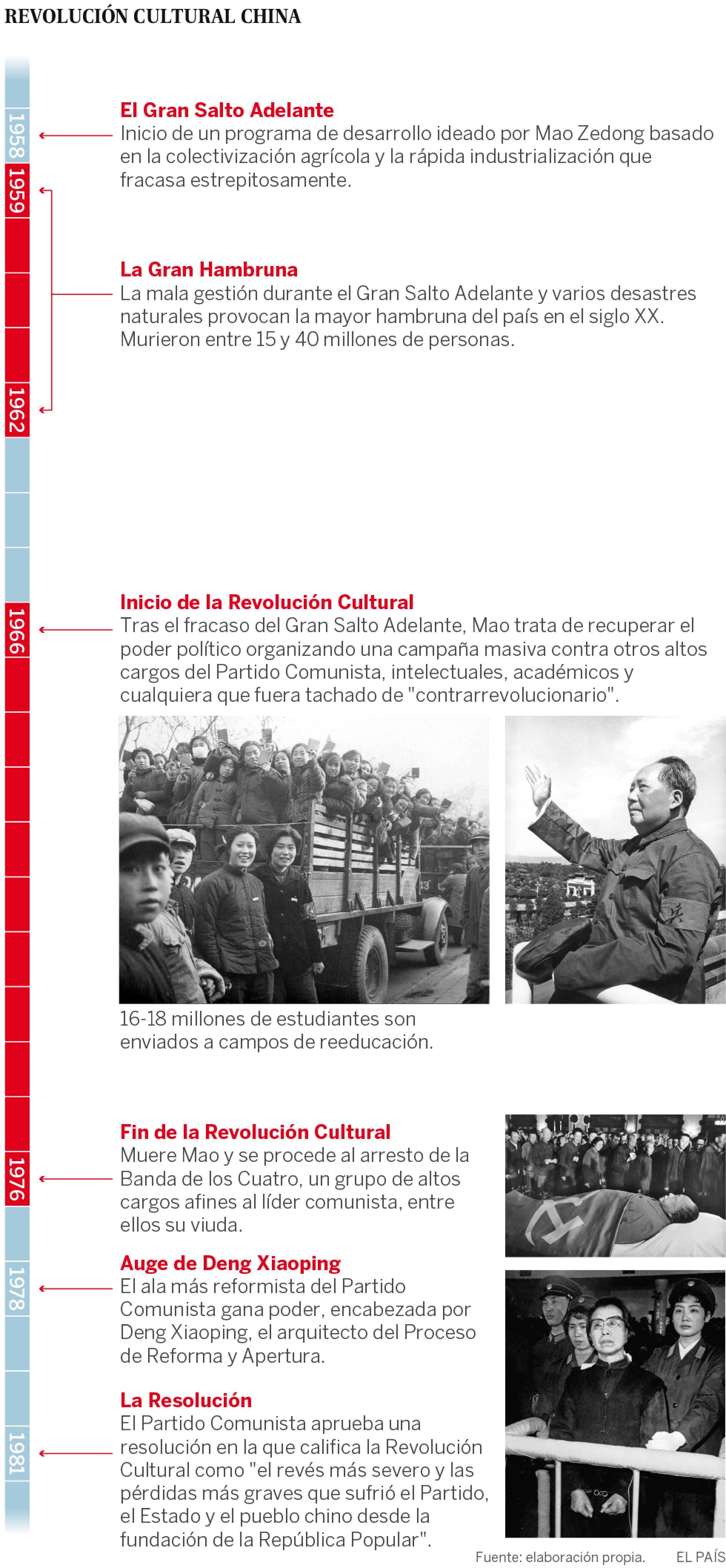 revolucionculturalchinagraficook